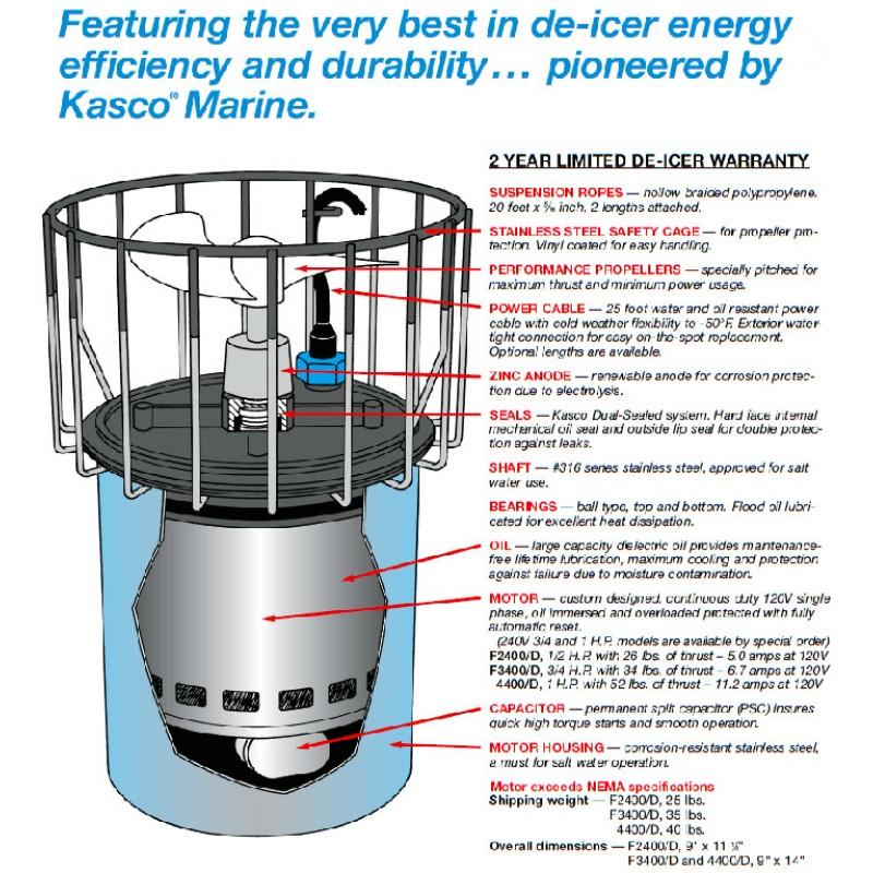 Natural Supply Water Filter
