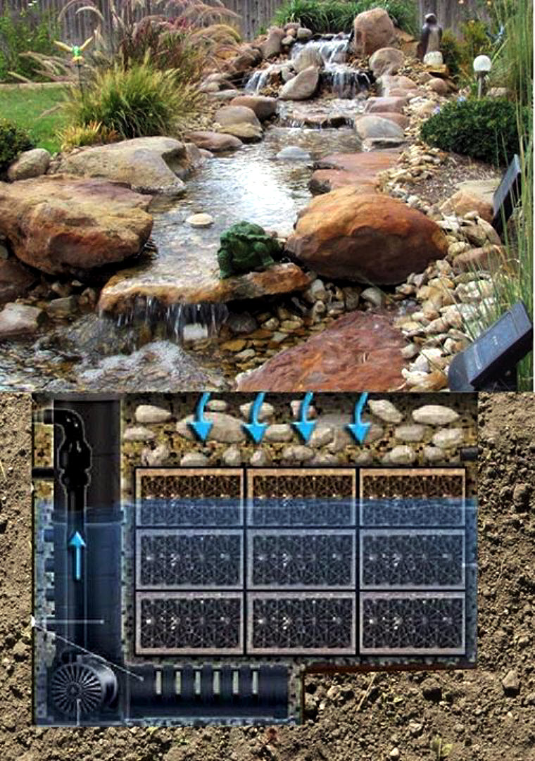 Pondless pond free waterfall kits from aquascape for Aquascape pond kit