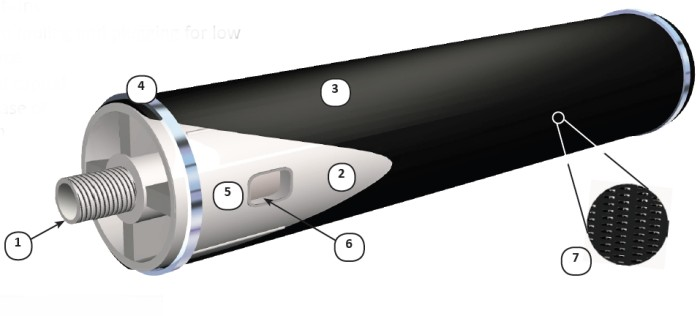 Flexair 174 Fine Bubble Epdm Tube Diffusers From Edi 174