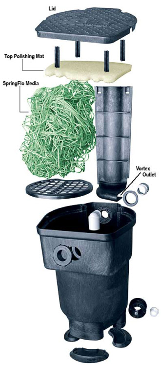 Livingponds versatile filter f200 from savio for 100 gallon pond pump filter